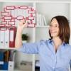 Formation Mind mapping et son utilité professionnelle