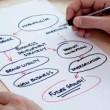 1-formation-réussir-son-plan-marketing